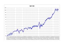 """US-Börsenexperte Markus Koch: """"Wall Street bleibt auf dem Weg der Erholung"""""""