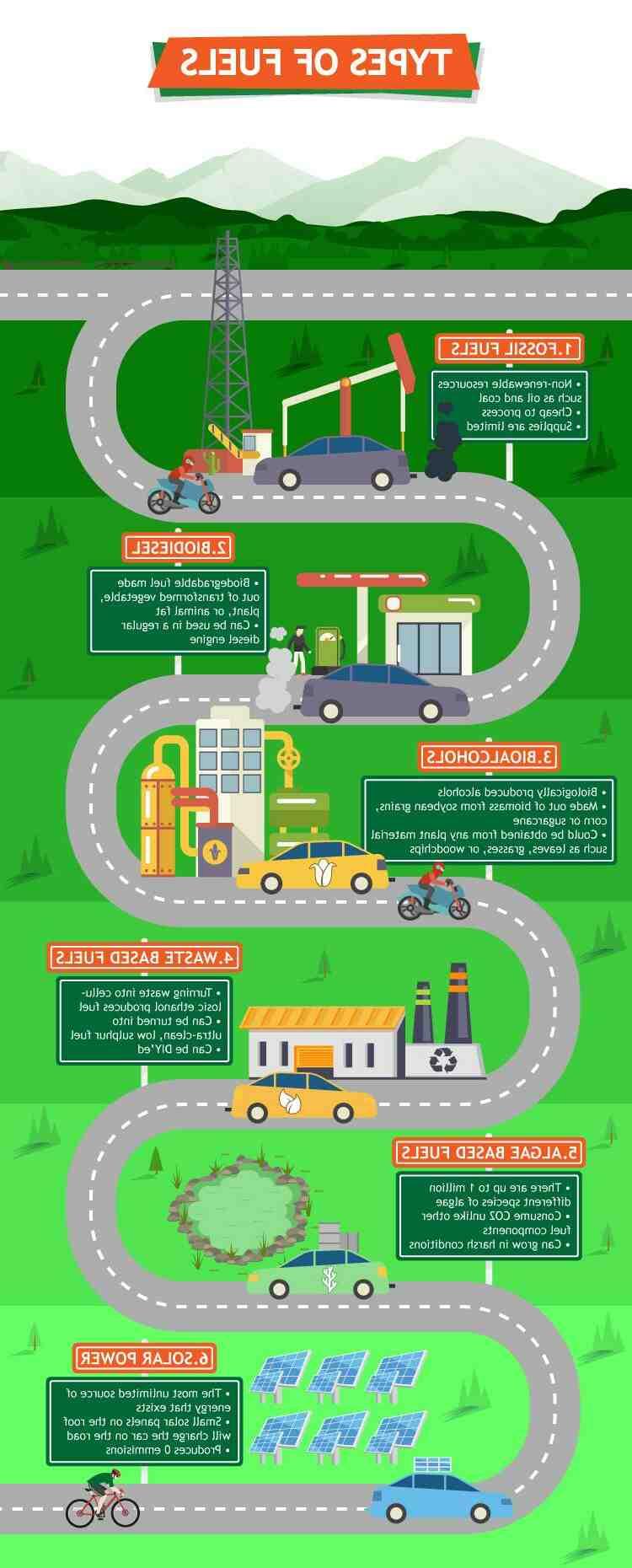 Was kostet synthetischer Diesel?